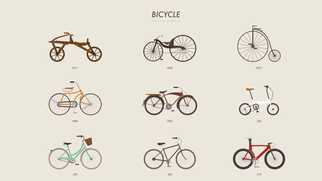 The history of bicycle helmet Hövding